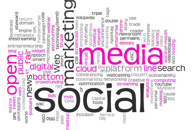 Funkcjonalna marketing i komunikacja marketingowa w Internecie.
